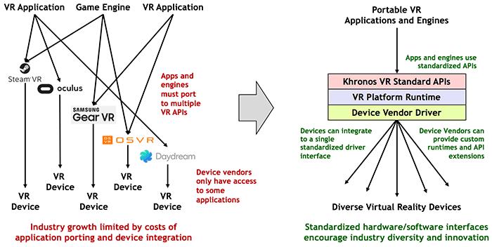 2016-vr-graphic-2b