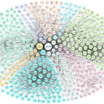Smart Cities and Linked Data