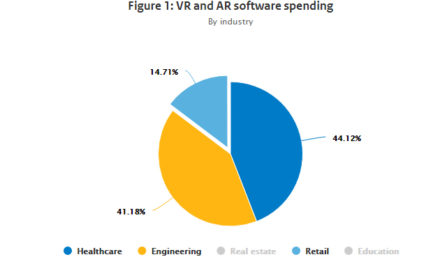 Virtual Reality and Augmented Reality in Europe