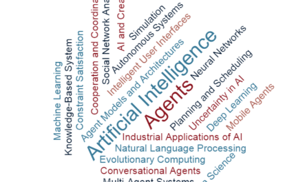 Call for Papers: Artificial Intelligence and Digital Heritage – ARTIDIGH 2020
